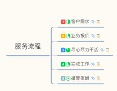 北京哪里有零工